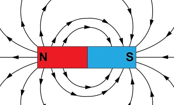 """""""Yüksek gerilim hatlarının civarında, hatta uzaklığa ve hattın gerilimine bağlı değişik seviyelerde elektrik ve manyetik alan oluşur."""""""